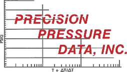 Slickline, Braided Line and Gas Lift Services- Precision Pressure Data